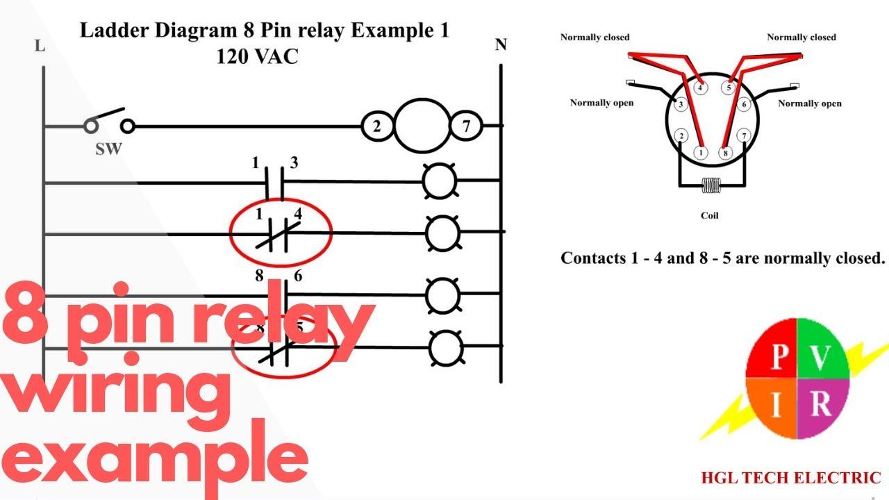 Wiring Pin Diagram | Wiring Diagram - 7 Pin Round Trailer Plug Wiring Diagram