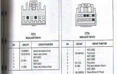 Wiring Pinout For 99-00 And 01-07 Headlight Switch – Ford Truck – Headlight Switch Wiring Diagram