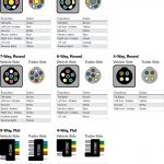 Wiring Plug Diagram A Helpful Chart And Wire Color Key Displaying   6 Wire Trailer Wiring Diagram