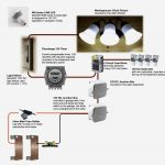 Wiring Plugs In Basement   Wiring Diagram Services • Intended For   Electrical Plug Wiring Diagram