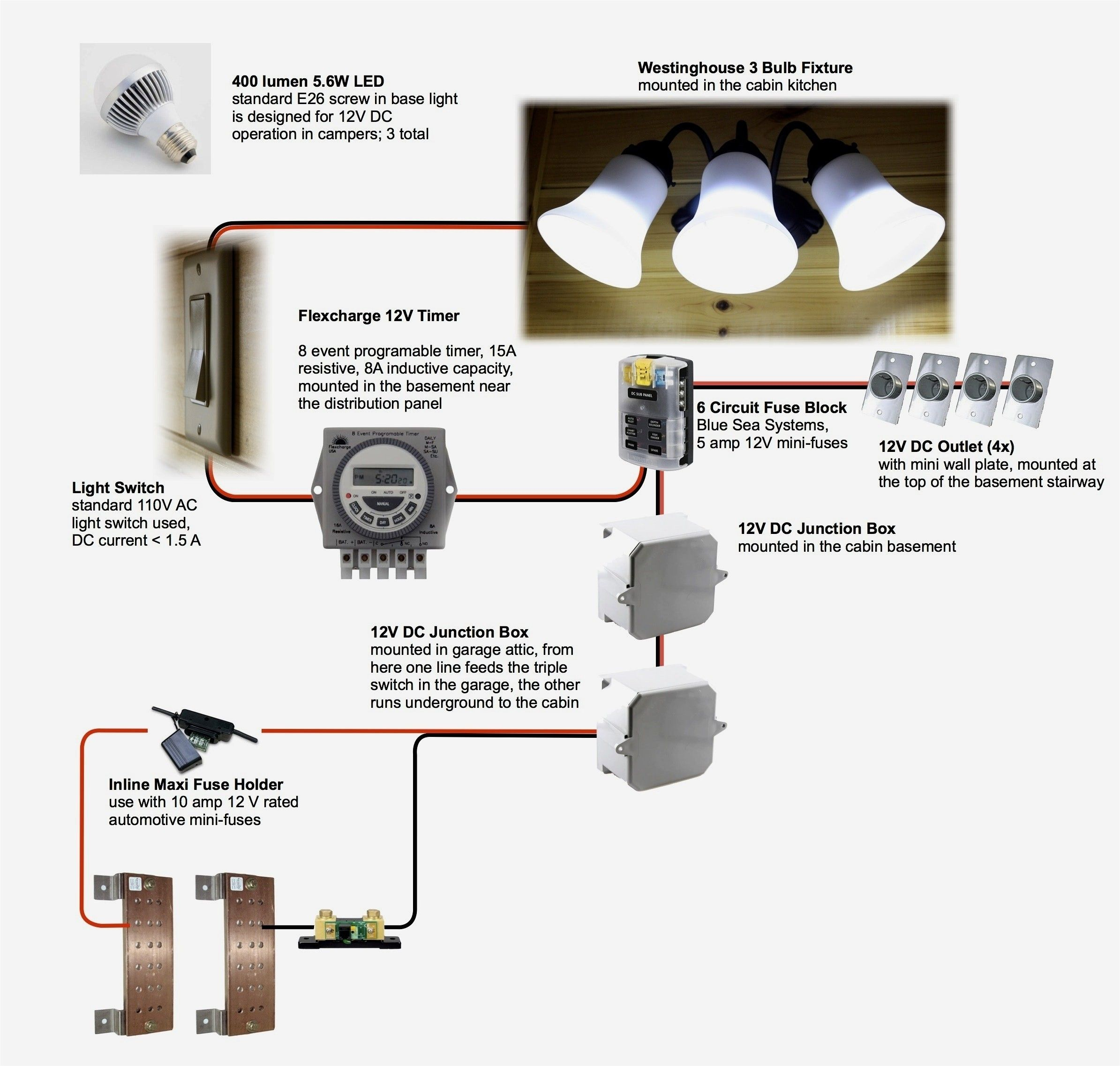 Wiring Plugs In Basement - Wiring Diagram Services • Intended For - Electrical Plug Wiring Diagram