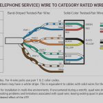 Wiring Rj45 Phone Cord   Wiring Diagrams Hubs   Cat 6 Wiring Diagram Rj45