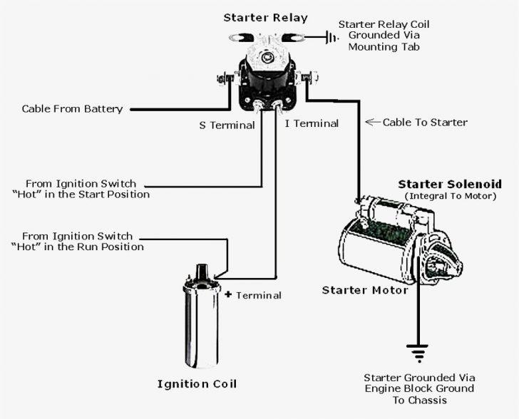 Peachy Motorcycle Starter Relay Wiring Diagram Wirings Diagram Wiring Digital Resources Ommitdefiancerspsorg