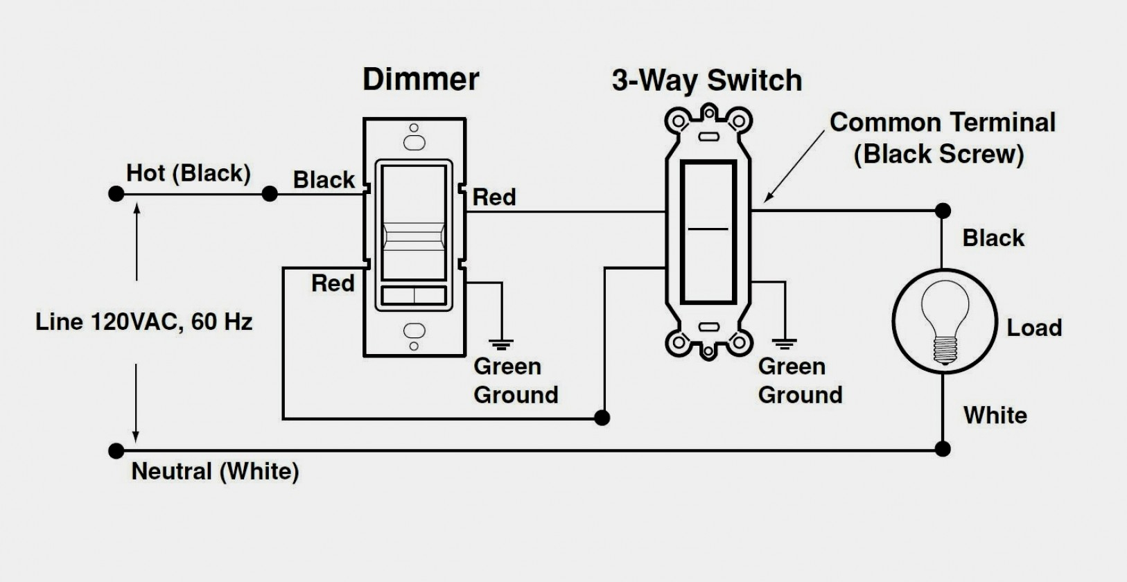 Wonderful Lutron Led Dimmer Switch Wiring Diagram Maestro Switches - Lutron Maestro Wiring Diagram