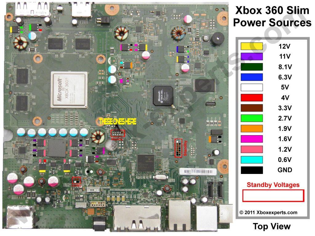 Xbox 360 Slim Diagram   Wiring Diagrams Click   Xbox 360 Power Supply Wiring Diagram