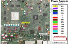 Xbox 360 Slim Diagram – Wiring Diagrams Click – Xbox 360 Power Supply Wiring Diagram