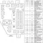 Xj Fuse Box | Wiring Diagram   2004 Jeep Grand Cherokee Wiring Diagram