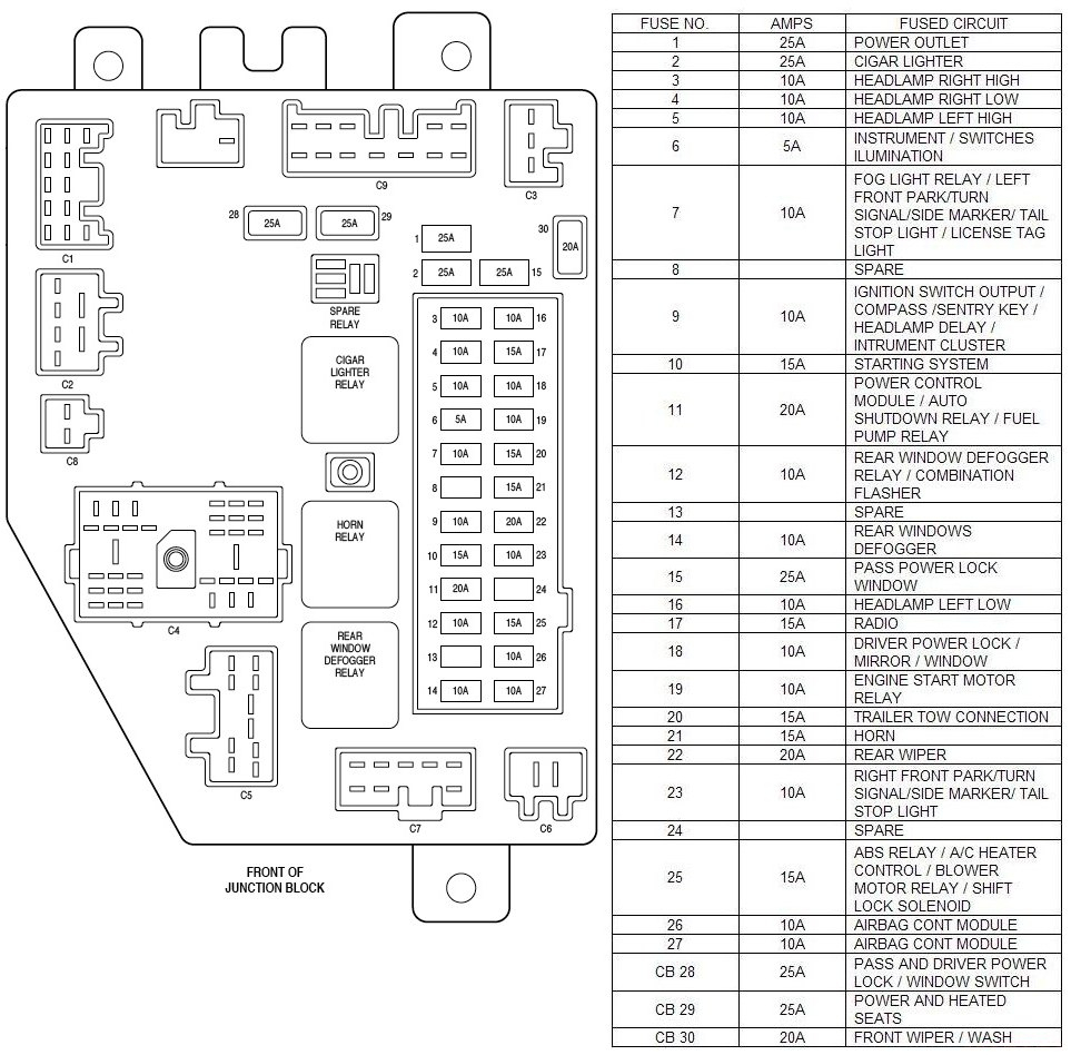 Xj Fuse Box | Wiring Diagram - 2005 Jeep Grand Cherokee Radio Wiring Diagram