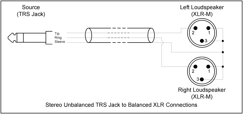 Xlr Plug Wiring Diagram | Wiring Diagram - Xlr To Mono Jack Wiring Diagram