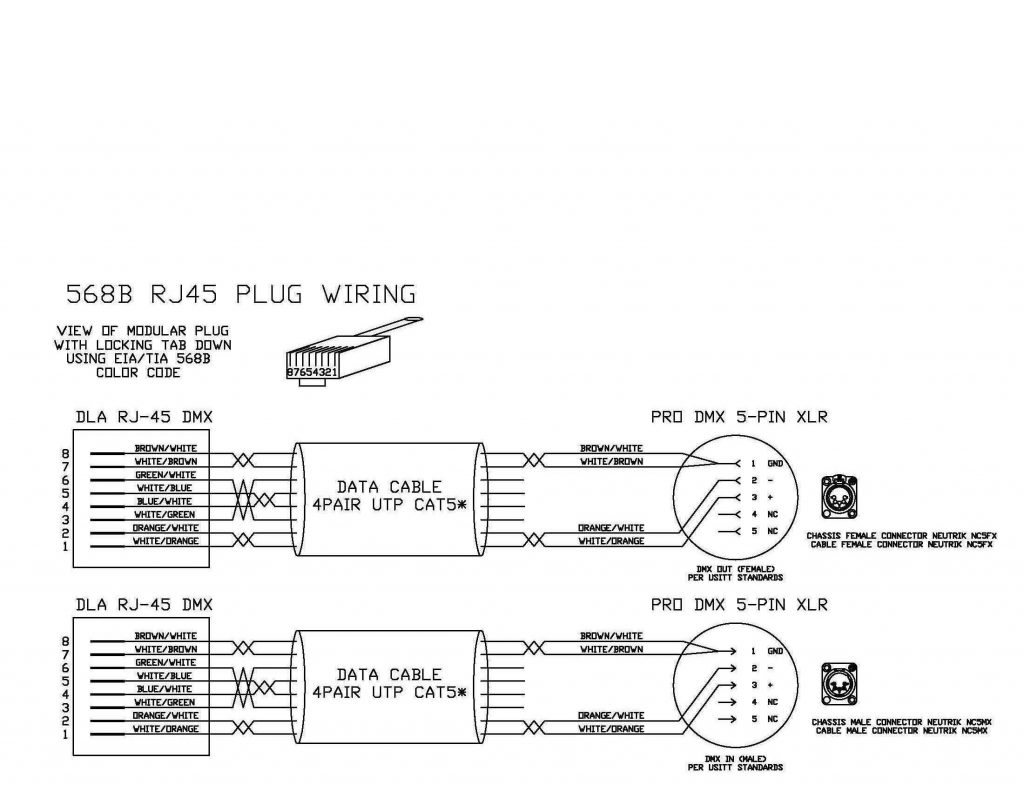 Remarkable Wiring Diagram Cat5 To Dmx Basic Electronics Wiring Diagram Wiring Cloud Tziciuggs Outletorg