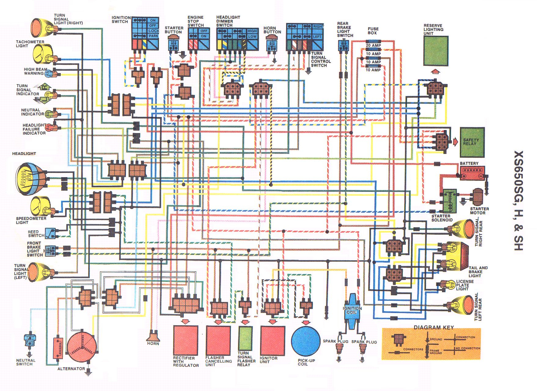 Xs650 Chopper Wiring Diagrams - Xs650 Wiring Diagram
