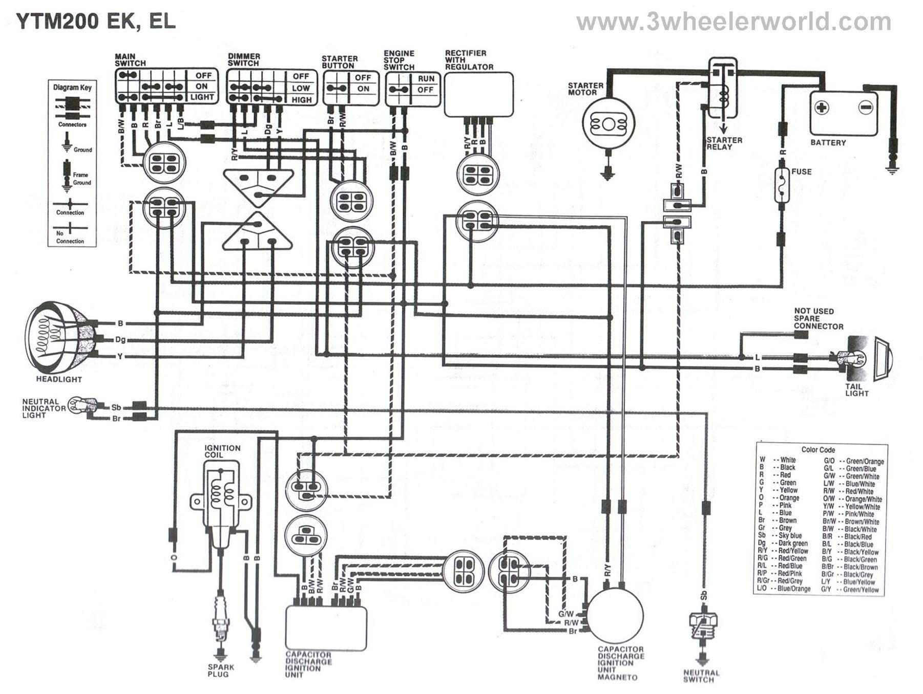Yamaha Blaster Wiring Diagram Awesome Stock Diagrams Stuning - Yamaha Blaster Wiring Diagram