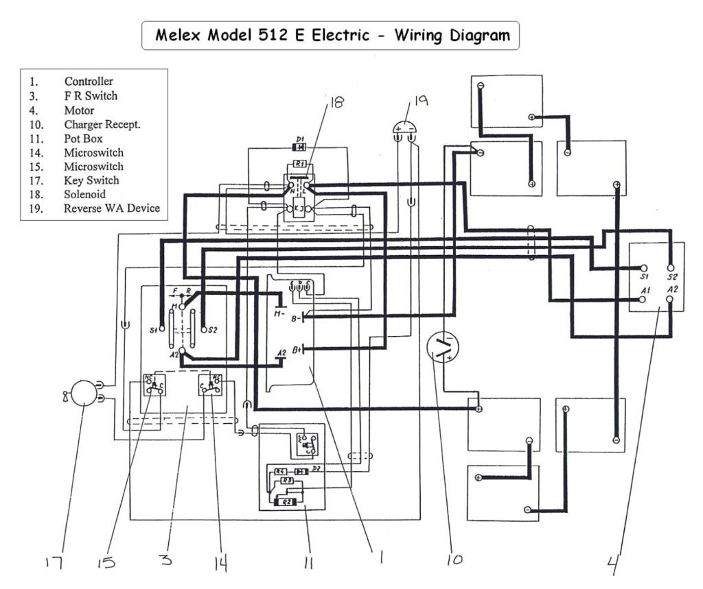 Yamaha G16 Golf Cart Wiring Diagram Electric | Wiring Diagram - Yamaha Golf Cart Wiring Diagram