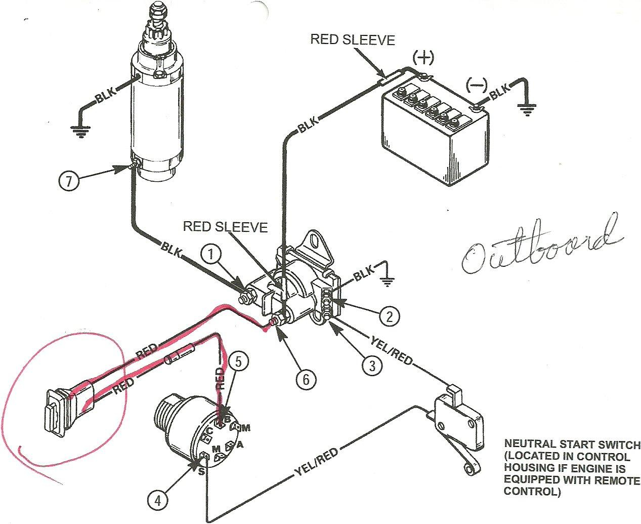 Yamaha Outboard Ignition Switch Wiring Diagram - Trusted Wiring - Yamaha Outboard Wiring Diagram Pdf