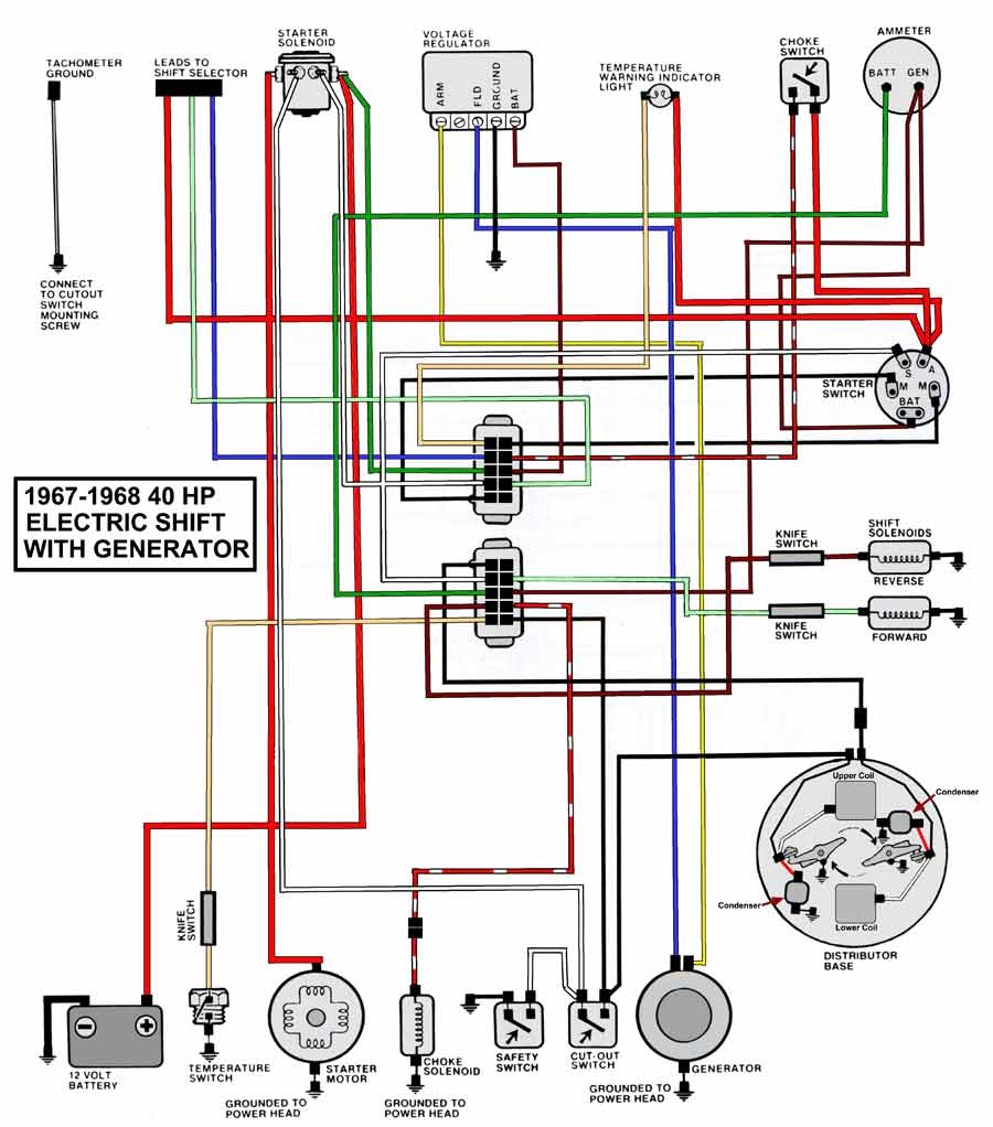 Yamaha Outboard Wiring Harness Diagram | Manual E-Books - Yamaha Outboard Wiring Harness Diagram