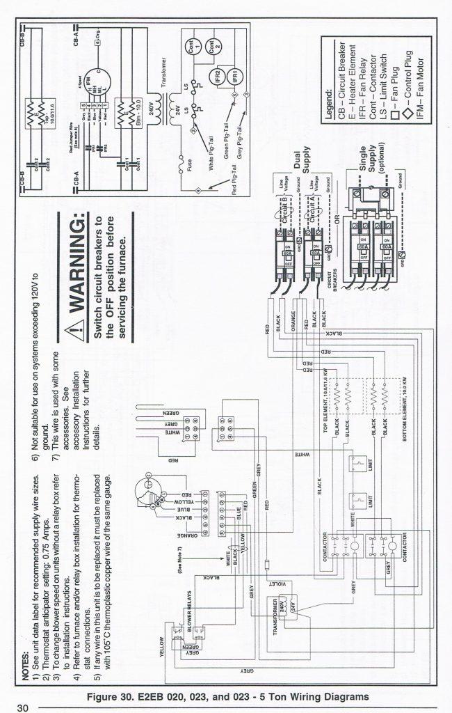 York Heat Pump Wiring Diagrams Readingrat Net In For Diagram Goodman   Electric Furnace Wiring Diagram