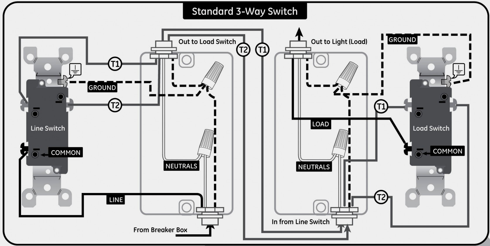 Z Wave Three Way Switch Wiring Diagram | Wiring Diagram - Ge Z Wave 3 Way Switch Wiring Diagram